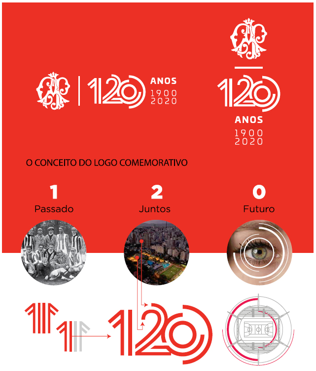 Clube Paulistano - Logo 120 Anos 1900 2020