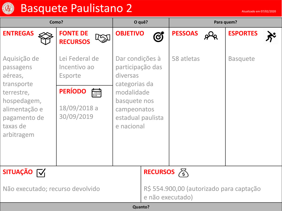 Clube-Paulistano-Projetos-Basquete-Paulistano-2