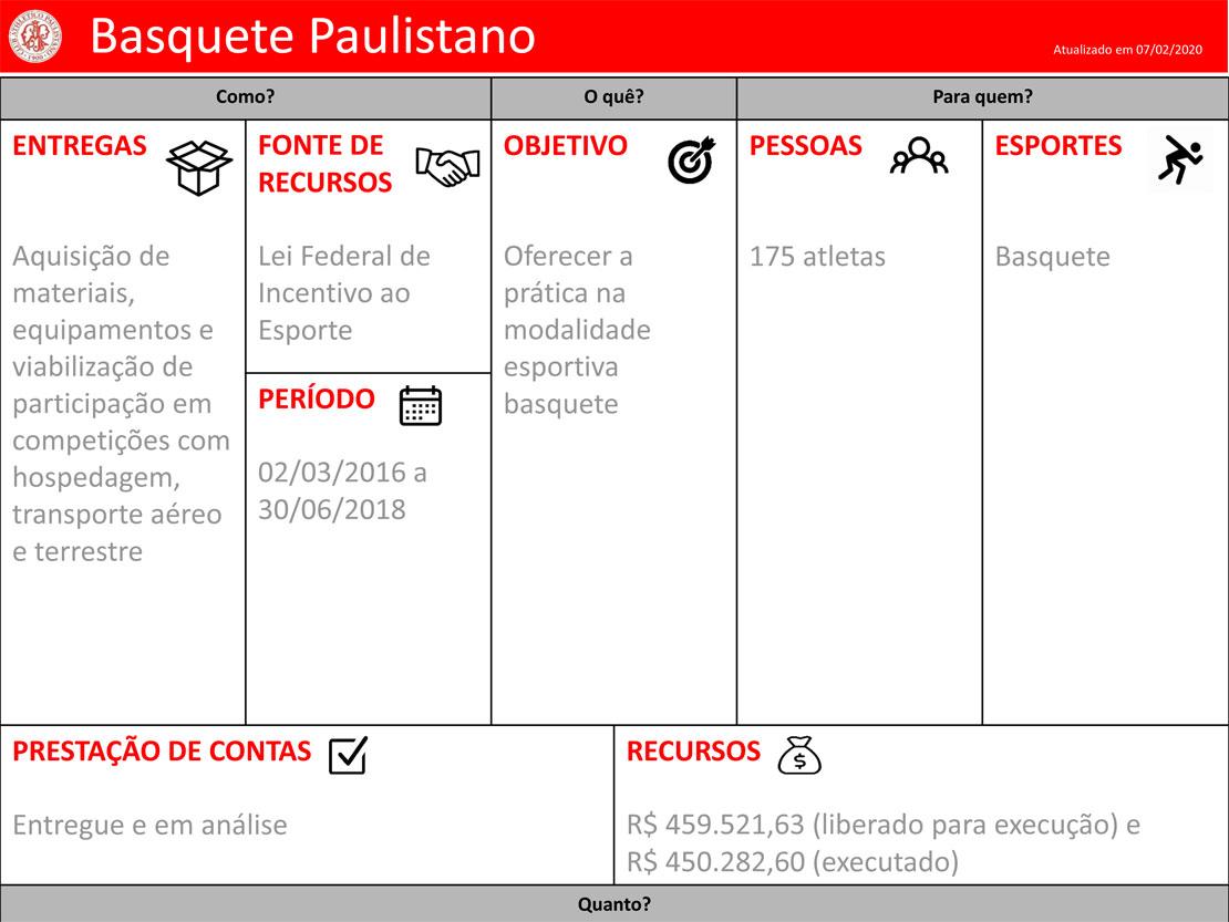 Clube-Paulistano-Projetos-Basquete-Paulistano