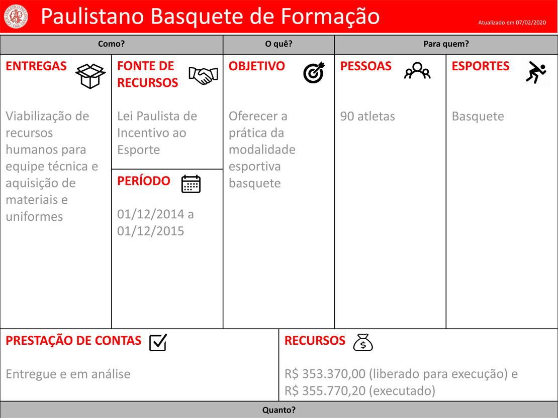 Clube-Paulistano-Projetos-Paulistano-Basquete-de-Formacao
