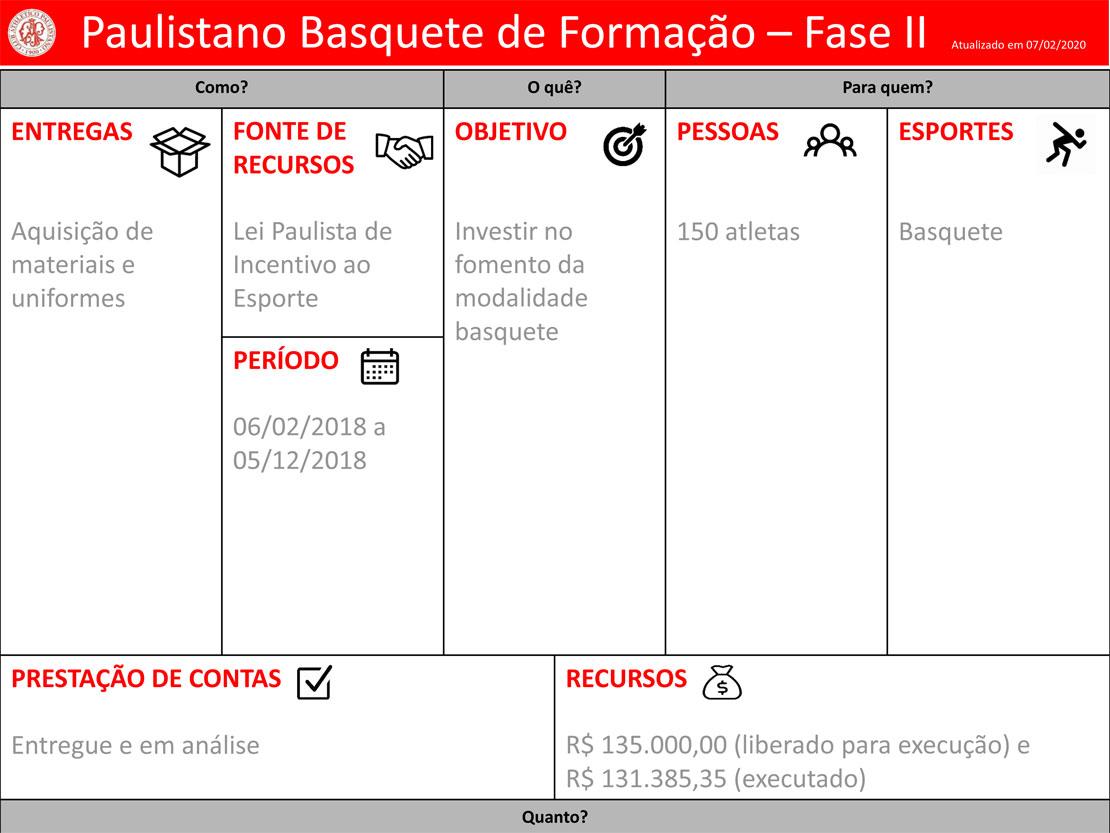 Clube-Paulistano-Projetos-Paulistano-Formacao-de-Base-fase-2
