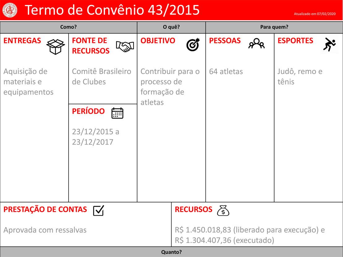 Clube-Paulistano-Projetos-Termo-de-Convenio-43-2015