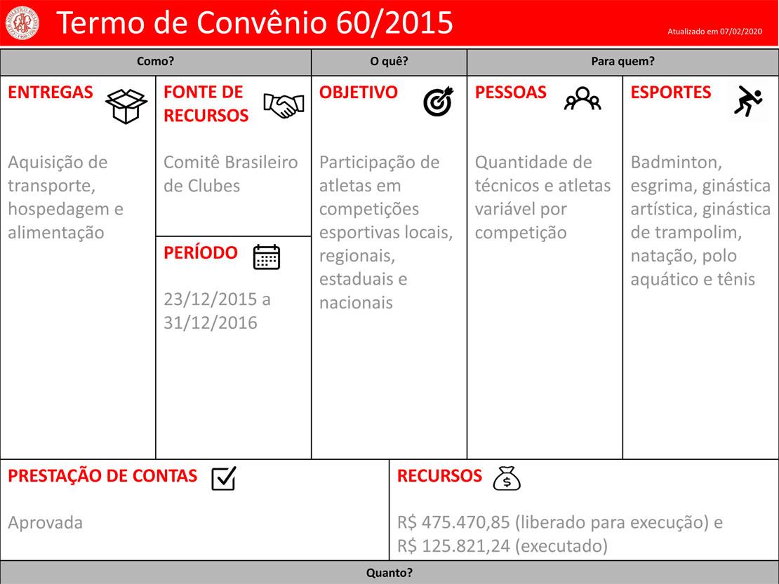 Clube-Paulistano-Projetos-Termo-de-Convenio-60-2015