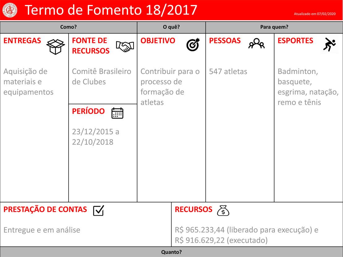 Clube-Paulistano-Projetos Termo de Fomento 18/2017